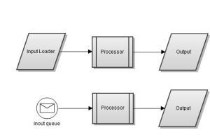 batch_processing_components