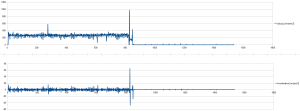 arrival_velocity_acceleration