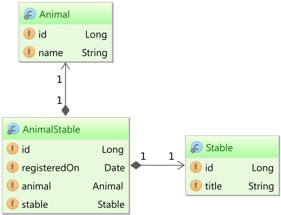 animalstable